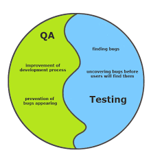 Sample Qa Tester Resume by Qa Tester Pictures Posters News And Videos On Your Pursuit