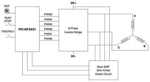 controlling sensorless bldc motors via back emf digikey