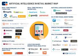 Artificial Intelligence Budget by 92 Market Maps Covering Fintech Cpg Auto Tech Healthcare And More