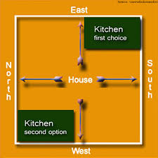 vastu tips for your kitchen renomania