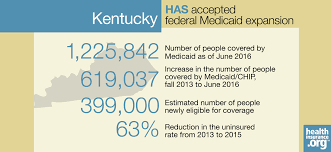kentucky and the aca u0027s medicaid expansion eligibility enrollment
