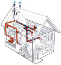 Home Hvac Design – thejots