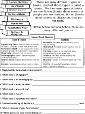 genres of books read and answer worksheet enchantedlearning com