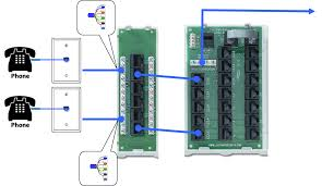 telephone line distribution board voice topology leviton
