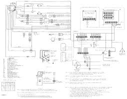 testing and adjusting electronic modular control panel emcp