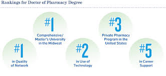 Target Pharmacy Job Application Doctor Of Pharmacy Of Pharmacy And Health Professions