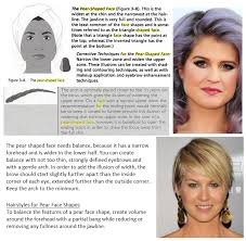 hairstyles for triangle shaped face the pear face shape exists its forehead is smaller than its