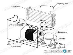 gfci wiring diagram wiring diagram byblank