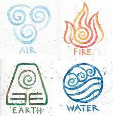 water earth air avatar symbols 10x10 prints four