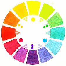 watercolor color wheel art theory like the dots one and one