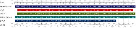 tabella conversione candele misura delle scarpe