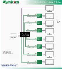 rj45 wiring diagram t568b wiring diagram shrutiradio