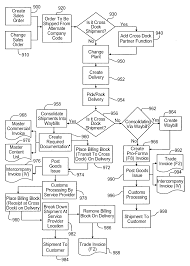 patent us8117093 systems applications and products in data