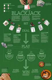 Design This Home Game Play Online by Best 25 Online Casino Ideas On Pinterest Online Casino Bonus