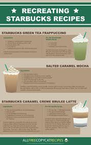 how to recreate your favorite starbucks drinks starbucks drinks