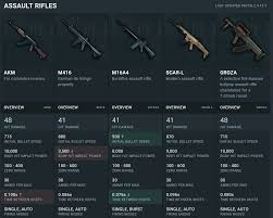 pubg gun stats why exactly is the groza a crate weapon pubattlegrounds
