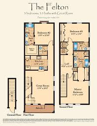 The Ansley Floor Plan Ft Lauderdale Real Estate U2013 Oscar Rodriguez U2013 Life In The Palms
