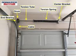 tips garage door home depot cost to replace garage door