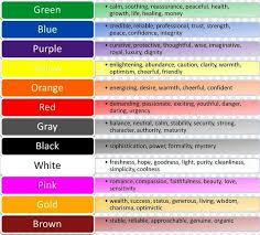 color chart emotions home design