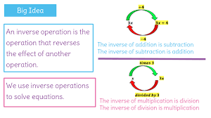 solve linear equations with integers by using inverse operations