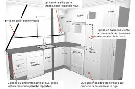 hauteur meuble haut cuisine rapport plan travail hauteur plan travail cuisine 4 attrayant norme de 5 plans prise