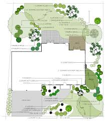 garden design u0026 layout software online garden designer and free