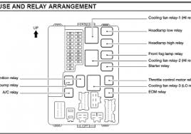2006 nissan altima interior fuse box diagram wiring diagram