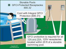 nec rules on swimming pools and spas electrical construction