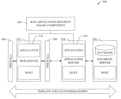 patent us7818788 web application security frame google patents