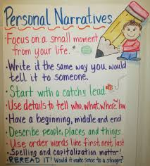 Thanksgiving Writing Prompts First Grade Personal Narrative Using
