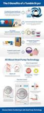 Dryer Not Drying Clothes But Is Heating Benefits Of A Heat Pump Tumble Dryer Infographic Beko Uk