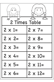 how to learn times tables in 5 minutes times tables worksheets ks2 printable 2 times table worksheet for