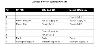 carling v1d1 switch wiring diagram on carling images free