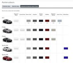 toyota aurion touch up auto paint scratch pen all colour codes
