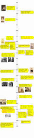131 best timelines images on pinterest timeline worksheets and