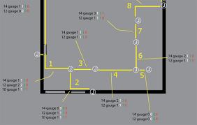 conduit wiring diagram conduit wiring diagrams instruction
