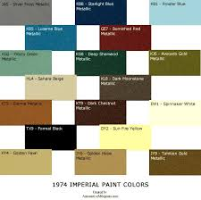 1974 chrysler imperial paint codes