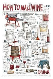 G Stige K Hen Online Bestellen 92 Besten Wein Bilder Auf Pinterest Wein Sprüche Alkohol Und Wein