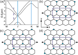 Armchair Carbon Nanotubes Transmission Spectra And Valley Processing Of Graphene And Carbon