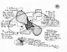 eames design eames design diagram print