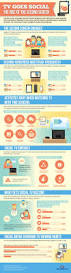 17 best tv infographics images on pinterest infographics tv tv goes social the rise of the second screen infographic is one of the best infographics created in the entertainment category check out tv goes social