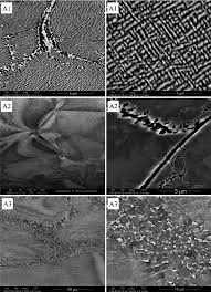 microstructure and properties of aluminum containing refractory