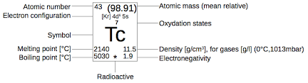 periodic table pdf black and white printable periodic table pdf chemglobe