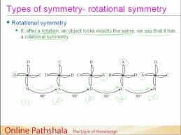 cbse class 7 maths rotational symmetry ncert u0026 q u0026a