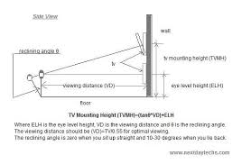 proper height to hang pictures at what height should your flat screen be mounted nextdaytechs