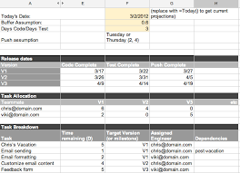 How To A Simple Spreadsheet Shipping Greatness A Simple Project Management Spreadsheet In