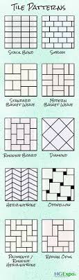bathroom wall tile design bathroom floor tile design home design ideas for the home