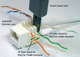 wiring diagrams cat 5 cable cat5e plenum 6 wire cat5 cool diagram