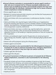 vaccinations recommended during pregnancy and breastfeeding the