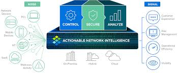 infoblox actionable network intelligence infoblox